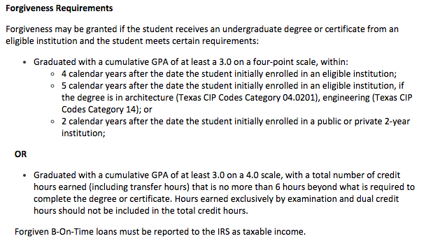 B-On-Time Loan Forgivness Requirements