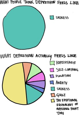 depressionis featured image