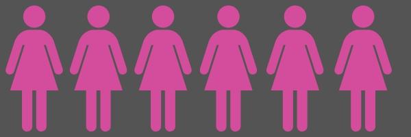 Do High School Dress Codes Discriminate Against Girls