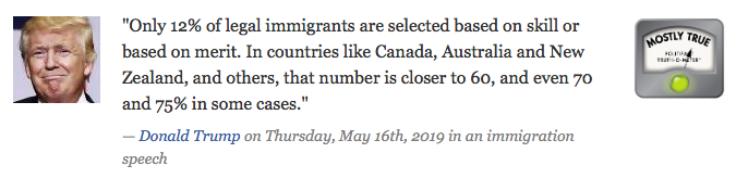 """A Donald Trump quote rated mostly true. """"Only 12% of legal immigrants are selected based on skill or based on merit. In countries like Canada, Australia and New Zealand, and others, that number is closer to 60, and even 70 and 75% in some cases."""""""