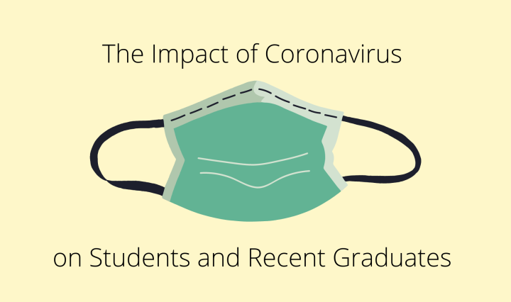 "A mask with the text ""The Impact of Coronavirus on Students and Recent Graduates"" around it."