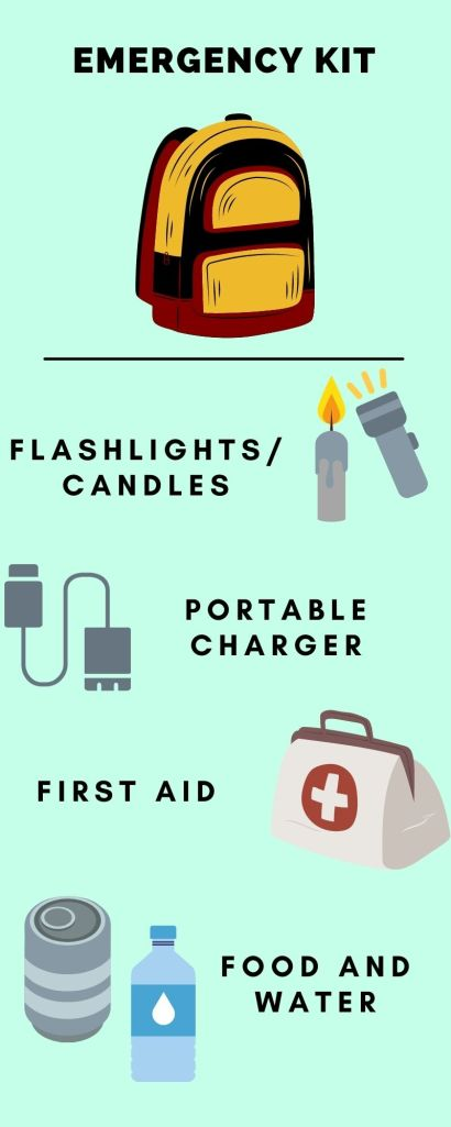 An image of an emergency kit, with illustrations of supplies like flashlights, chargers, first aid, food and water.
