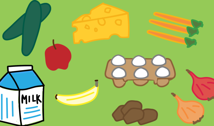 picture of various fruits and vegetables, cheese, milk, and eggs that are wasted